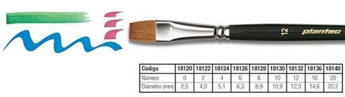 Pincel Plantec s 8120 N 10 chato marta