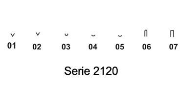 Gubia stassen mini 2120 formon N 6